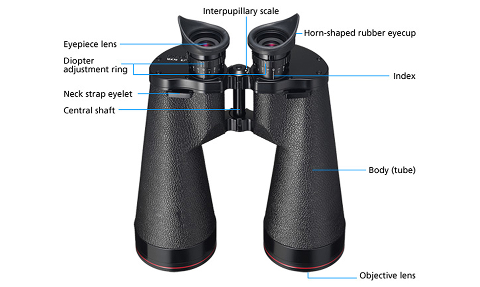 Common Binocular Adjustments: Different parts